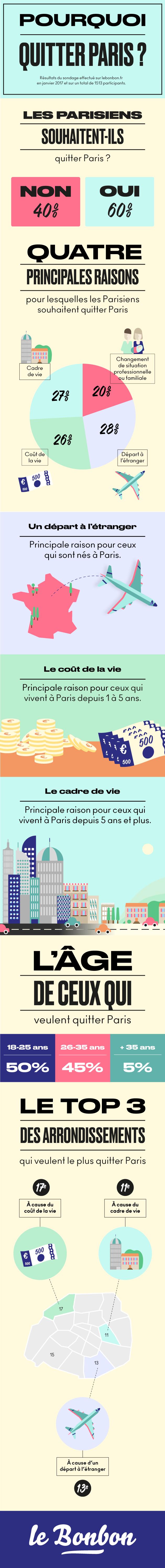 quitter_paris4